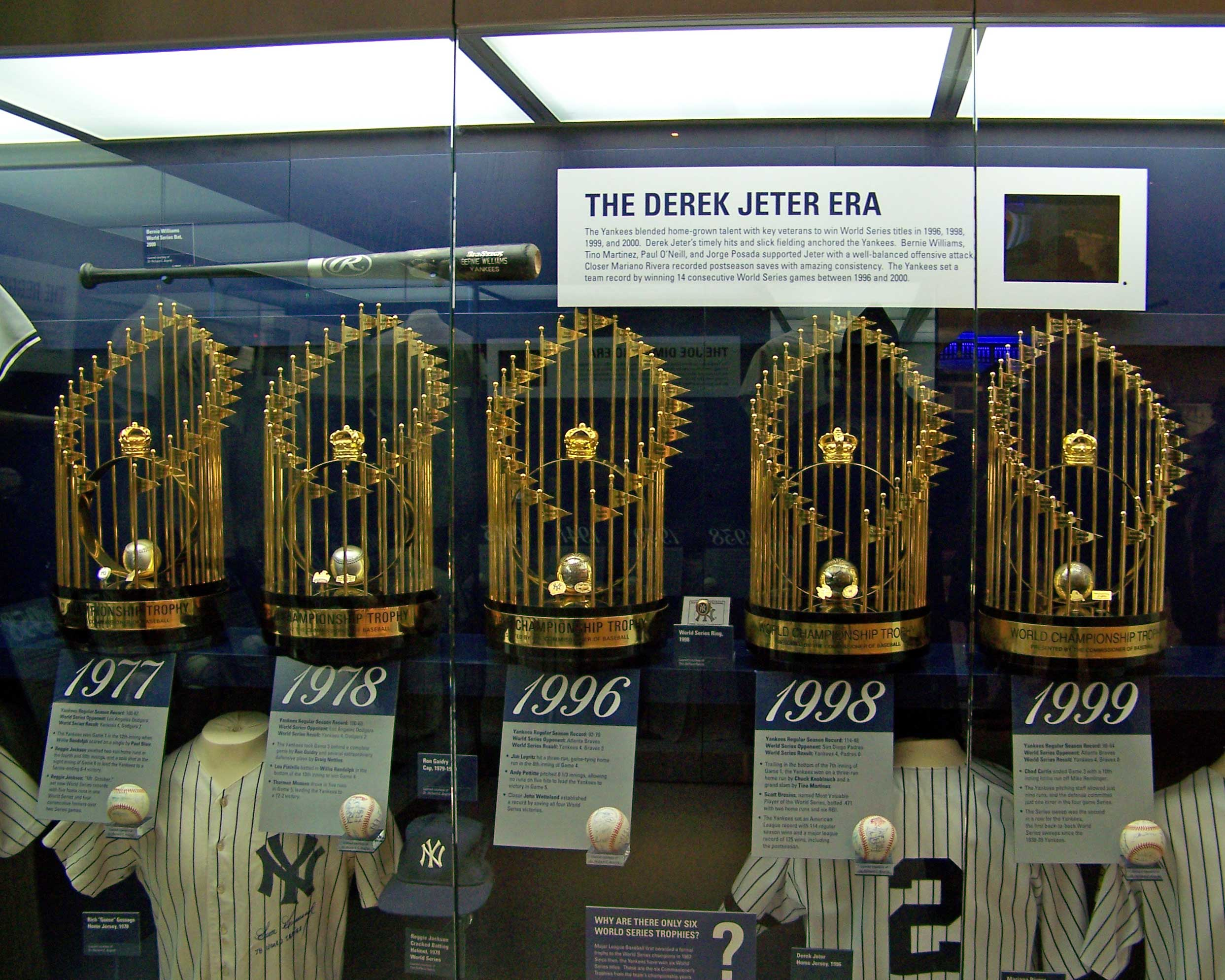 Yankees Clubhouse Tour Ws Trophies