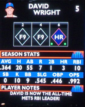 David Wright claimed the Mets all-time RBI record