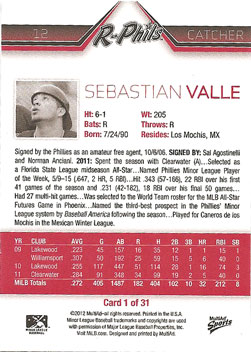 The back of Sebastian Valle's 2012 Reading Phillies baseball card