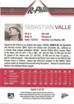The back of Sebastian Valle's 2012 Reading Phillies baseball card