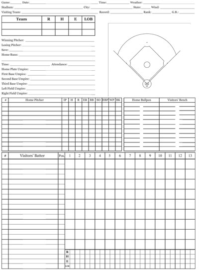 DH-scorecard