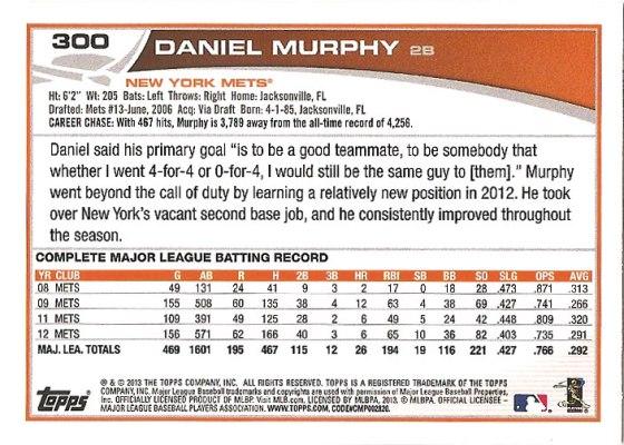 Daniel-Murphy-back