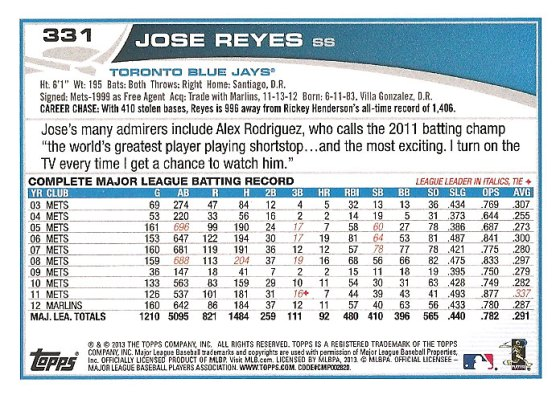 Jose-Reyes-back