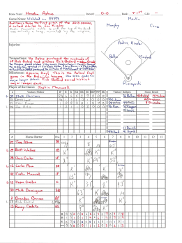The back of my scorecard from the Houston Astros first game as an American League team (click to enlarge)