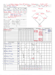 The front of my scorecard from the Houston Astros first game as an American League team (click to enlarge)