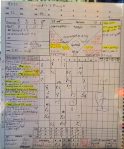 Howie Rose's scorecard from Johan Santana's no-hitter (Photo credit: Paul Hadsall)