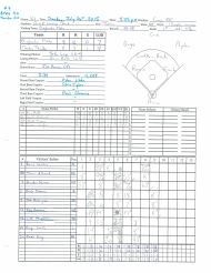Scorecard: July 26, 2015 – B-Mets 8, Thunder 0