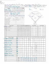 Scorecard: July 29, 2015 – Cyclones 6, Renegades3