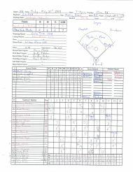Scorecard: July 31, 2015 – Mets 2, Nationals 1(12)