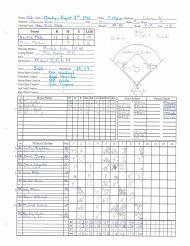 Scorecard: Aug. 3, 2015 – Mets 12, Marlins1