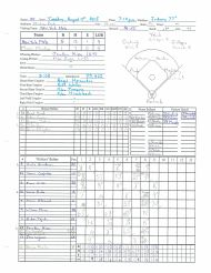 Scorecard: Aug. 4, 2015 – Mets 5, Marlins 1