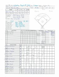 Scorecard: Aug. 5, 2015 – Mets 8, Marlins 6